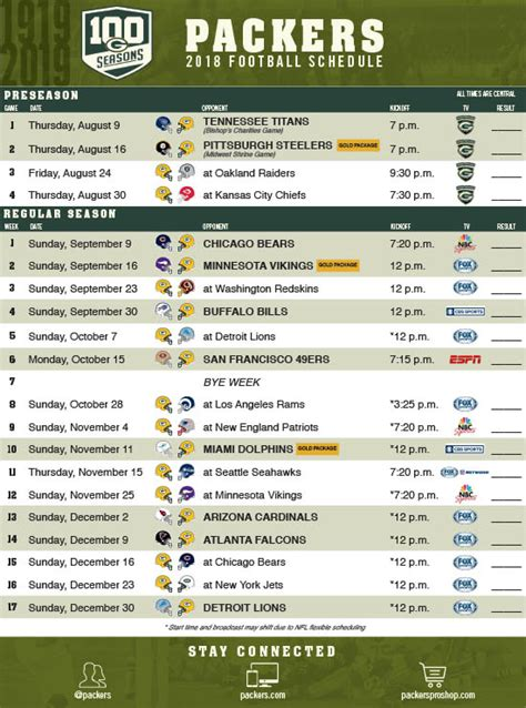 Printable Green Bay Packers Schedule 2018