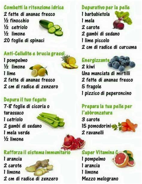Dieta Detox Italiano by Oltre 25 Fantastiche Idee Su Tabelle Alimentari Su