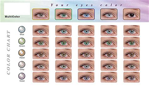 free contact lenses contacts trials and samples: which