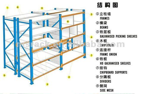 Definition Of Racking by Hardware Display Stands Gondola Display Stands Heavy Duty