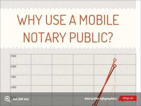 1000 images about notary on how to work renaissance center and