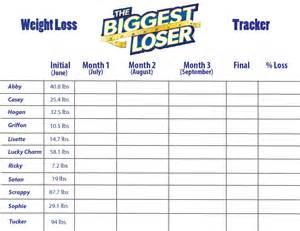 biggest loser tracker bristol county veterinary hospital