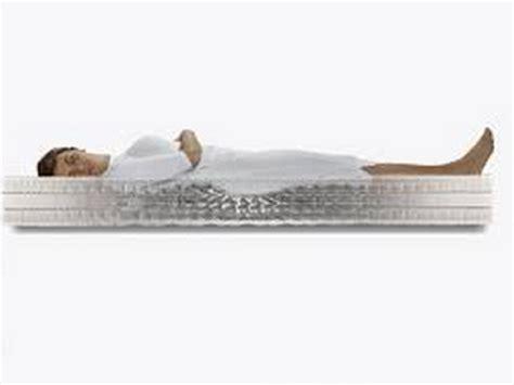 materasso singolo offerte offerte materassi a molle materasso singolo