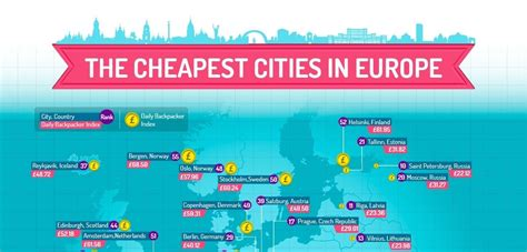cheap cities to live in infographic these are the cheapest cities in europe to