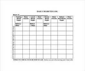 sample blood sugar log template 9 free documents in pdf