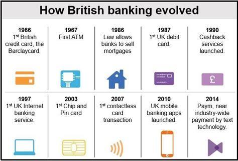 list of islamic banks in uk buy essays cheap islamic banks in uk