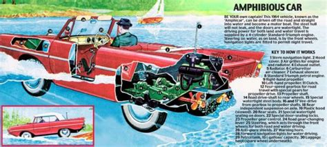 3d illustration his car floating how to build your own floating car daily mail