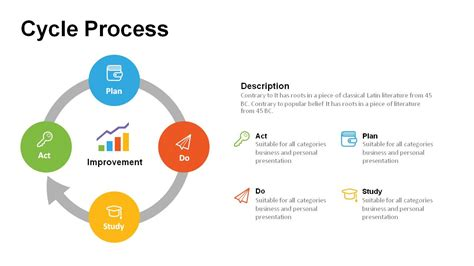cycle diagram powerpoint cycle process diagram powerpoint templates powerslides