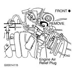 2005 Nissan Altima Belt Diagram 2005 Nissan Altima Belt Diagram Repair Guides Engine
