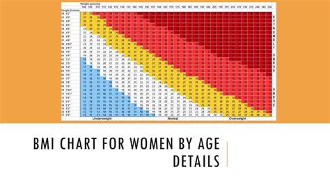 bmi table for bmi chart for women bmi men chart christopherbathum co