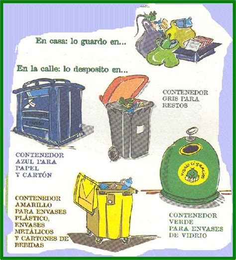 libro engelkarten fr kinder ense 241 ar a los ni 241 os a reciclar fichas para colorear kinder colorear tipos de