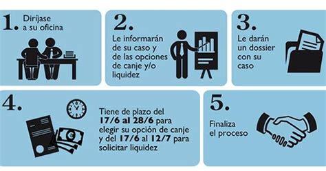 banco galicia creditos creditos caixa galicia home banking prestamos