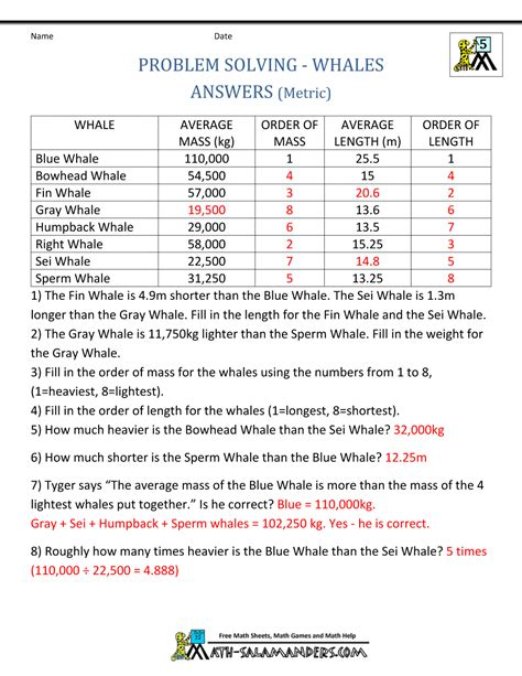 6th grade math unit conversion worksheets them