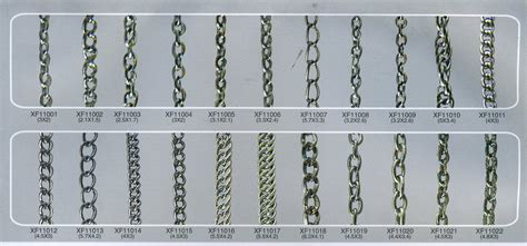jewellery chain types