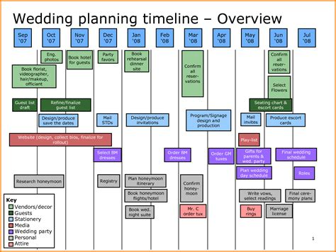 Wedding Planning Timeline Template Expense Report Wedding Planning Timeline Template