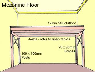 how to build a mezzanine build a mezanine storage floor any room free diy plans ebay