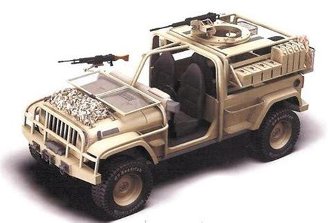 Jeep Mil Light Jeep J8 Jgms Mil Pigs
