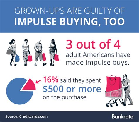 impulse buying house how to resist impulse buying at the register bankrate com