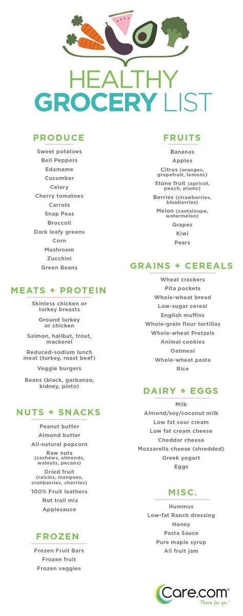 printable paleo diet shopping list healthy food shopping list http www skinnymefat com