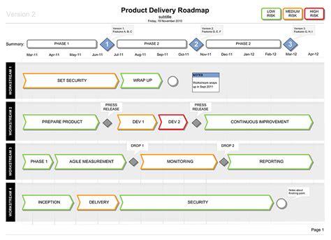Delivery Roadmap Docs Roadmap Template