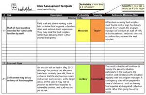 Risk Assessment Tool Template risk assessment template tools4dev