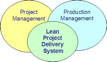 information management in construction from a lean perspective p2sl project production systems laboratory uc berkeley