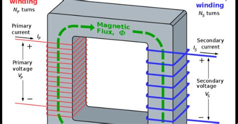 Electrical Objective Questions On Transformers Part 1