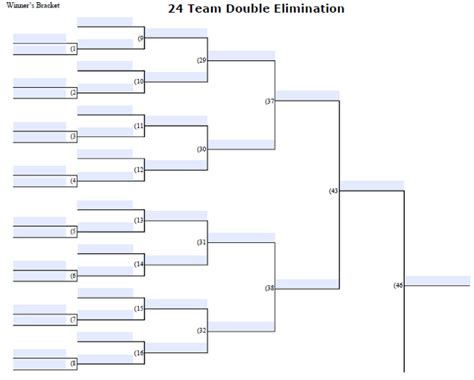 12 team double elimination tournament bracket template