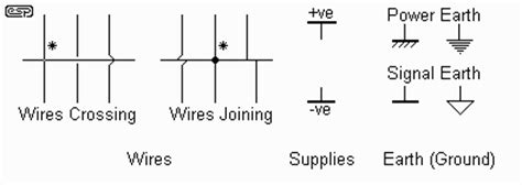 wiring symbols metric multiplication units