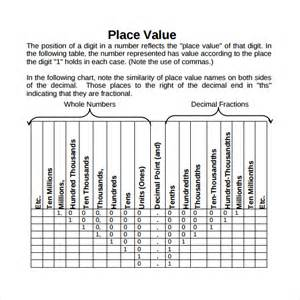 place value chart template search results for place value template printable