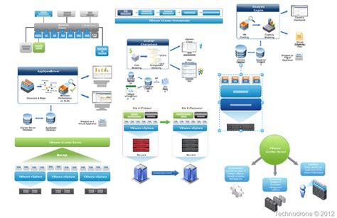 bluecoat visio stencil the unofficial vmware visio stencils technodrone
