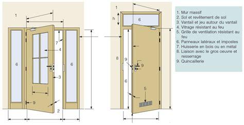 Bloc Porte Interieur 423 by Composition D Une Porte En Bois 8833361051678 Lzzyco