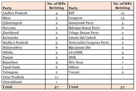 seats of lok sabha state wise congress seats in lok sabha state wise brokeasshome