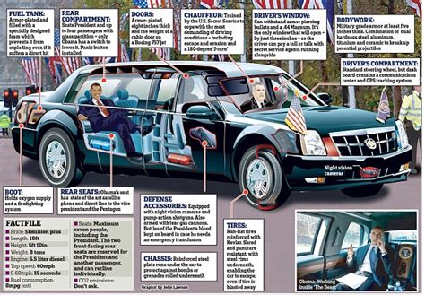 The Beast Auto by Driver Of Barack Obama S Car The Beast Executes An Expert