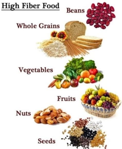 Importance Of High Fiber And Low Foods by Important Fiber Rich Diet For Diabetes