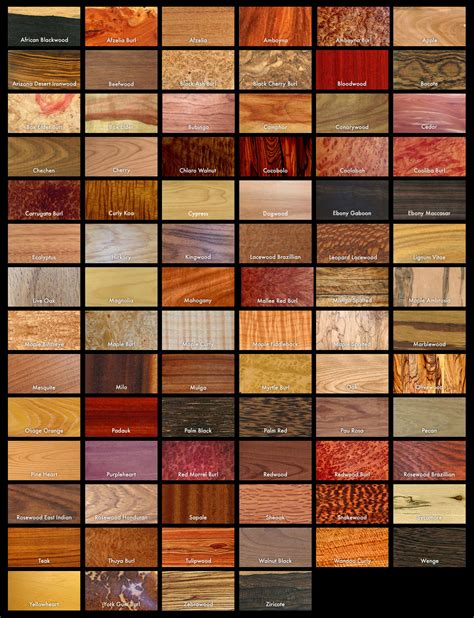 what different types of wood are needed for cabinets floors and roofs types of wood williams knife co