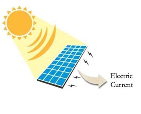 solar | suryaurza