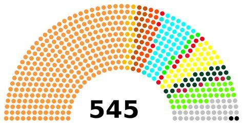 total no of seats in lok sabha list of members of the 16th lok sabha