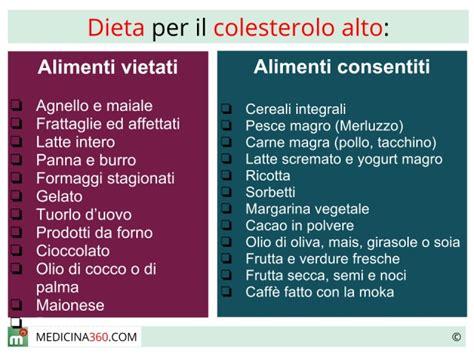 alimenti per il colesterolo alto dieta per colesterolo alimenti da evitare e cibi