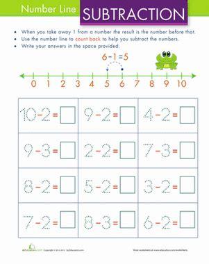 printable number line for subtraction subtraction on a number line worksheet education com