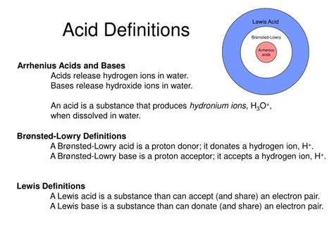proton donor definition ppt acid definitions powerpoint presentation id 6398687