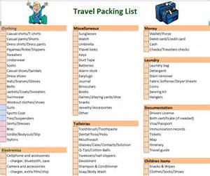 Trip Packing List Template Travel Packing List Template Microsoft Office Templates