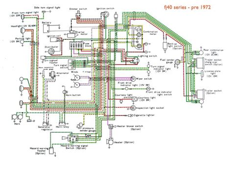 1970 fj40 wiring diagram 1970 get free image about