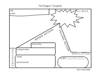 graphic novel template pdf plot diagram graphic organizer template by lovin lit tpt