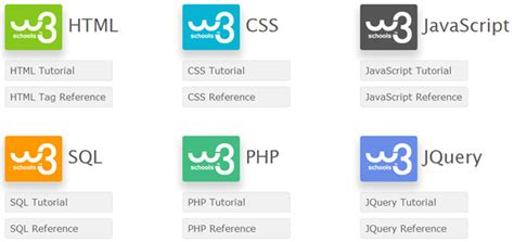 website tutorial html css javascript learn to code for free online the best resources on the web