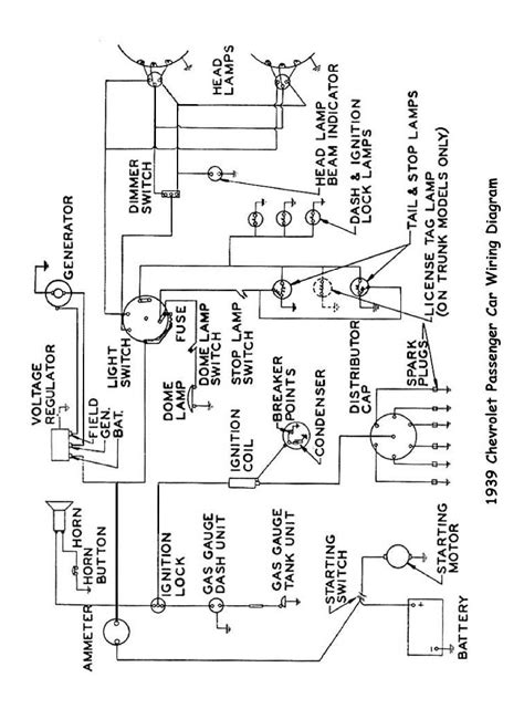 car alarm wiring diagrams free wiring diagram with