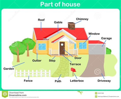 learning house learning the house part mrs baia classroom bean body parts for esl more english