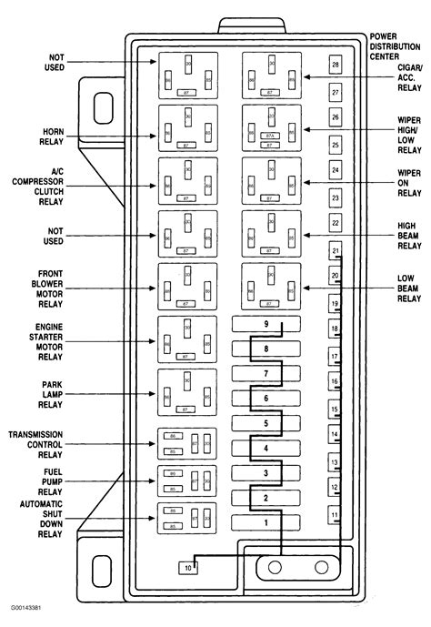 fuse box 98 plymouth neon wiring diagram with description