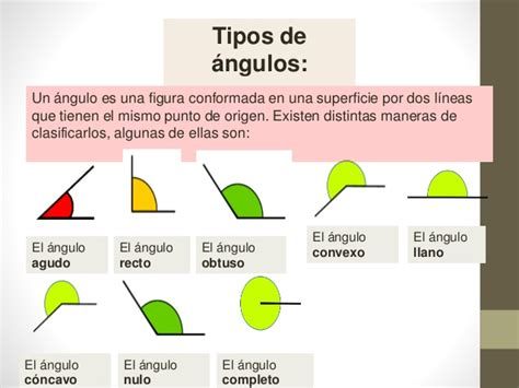 figuras geometricas que tengan angulos rectos tipos de 225 ngulos