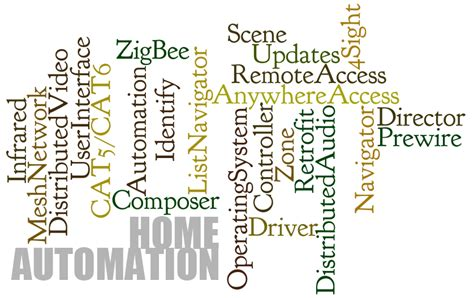 home automation terms defined home automation